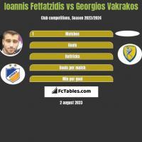 Ioannis Fetfatzidis vs Georgios Vakrakos h2h player stats