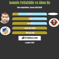 Giannis Fetfatzidis vs Abou Ba h2h player stats