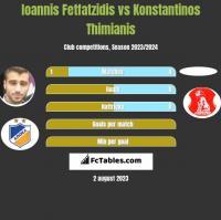 Giannis Fetfatzidis vs Konstantinos Thimianis h2h player stats