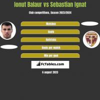 Ionut Balaur vs Sebastian Ignat h2h player stats