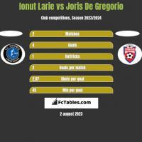 Ionut Larie vs Joris De Gregorio h2h player stats