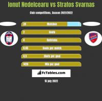 Ionut Nedelcearu vs Stratos Svarnas h2h player stats