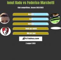 Ionut Radu vs Federico Marchetti h2h player stats