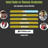 Ionut Radu vs Thomas Strakosha h2h player stats