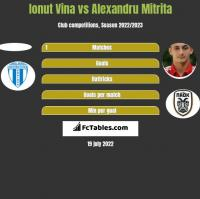 Ionut Vina vs Alexandru Mitrita h2h player stats