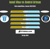 Ionut Vina vs Andrei Artean h2h player stats