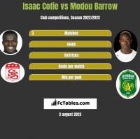 Isaac Cofie vs Modou Barrow h2h player stats