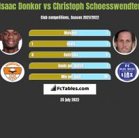 Isaac Donkor vs Christoph Schoesswendter h2h player stats