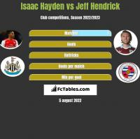Isaac Hayden vs Jeff Hendrick h2h player stats