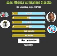 Isaac Mbenza vs Ibrahima Sissoko h2h player stats