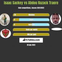 Isaac Sackey vs Abdou Razack Traore h2h player stats