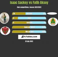 Isaac Sackey vs Fatih Aksoy h2h player stats