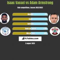 Isaac Vassel vs Adam Armstrong h2h player stats