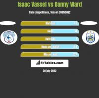 Isaac Vassel vs Danny Ward h2h player stats