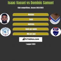 Isaac Vassel vs Dominic Samuel h2h player stats
