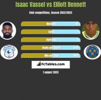Isaac Vassel vs Elliott Bennett h2h player stats
