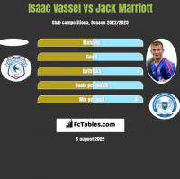 Isaac Vassel vs Jack Marriott h2h player stats