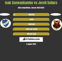Isak Ssewankambo vs Jerell Sellars h2h player stats