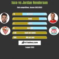Isco vs Jordan Henderson h2h player stats