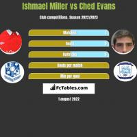 Ishmael Miller vs Ched Evans h2h player stats