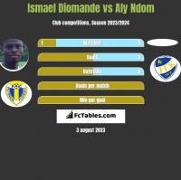Ismael Diomande vs Aly Ndom h2h player stats