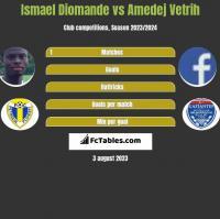 Ismael Diomande vs Amedej Vetrih h2h player stats