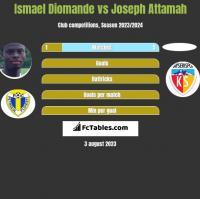 Ismael Diomande vs Joseph Attamah h2h player stats