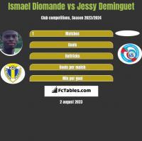 Ismael Diomande vs Jessy Deminguet h2h player stats