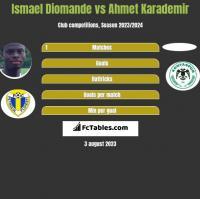 Ismael Diomande vs Ahmet Karademir h2h player stats