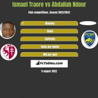 Ismael Traore vs Abdallah Ndour h2h player stats