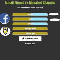 Ismail Ahmed vs Munahed Khameis h2h player stats
