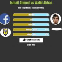 Ismail Ahmed vs Walid Abbas h2h player stats