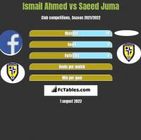 Ismail Ahmed vs Saeed Juma h2h player stats