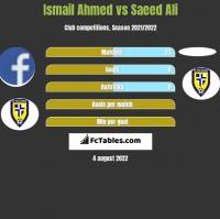 Ismail Ahmed vs Saeed Ali h2h player stats