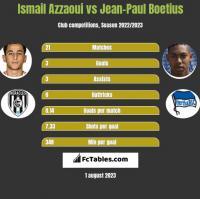Ismail Azzaoui vs Jean-Paul Boetius h2h player stats