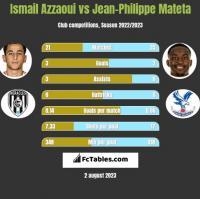 Ismail Azzaoui vs Jean-Philippe Mateta h2h player stats