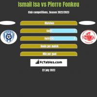 Ismail Isa vs Pierre Fonkeu h2h player stats
