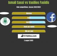 Ismail Sassi vs Vasilios Fasidis h2h player stats