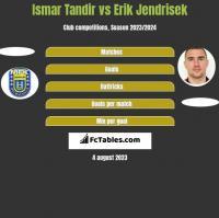 Ismar Tandir vs Erik Jendrisek h2h player stats