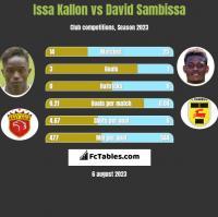 Issa Kallon vs David Sambissa h2h player stats