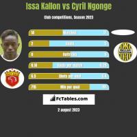 Issa Kallon vs Cyril Ngonge h2h player stats