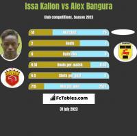 Issa Kallon vs Alex Bangura h2h player stats