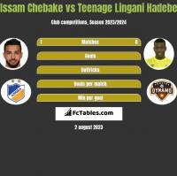 Issam Chebake vs Teenage Lingani Hadebe h2h player stats