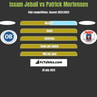 Issam Jebali vs Patrick Mortensen h2h player stats