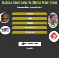 Issiaka Ouedraogo vs Stefan Maierhofer h2h player stats
