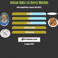 Istvan Bakx vs Derry Murkin h2h player stats