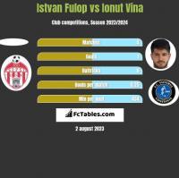 Istvan Fulop vs Ionut Vina h2h player stats