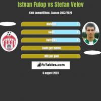 Istvan Fulop vs Stefan Velev h2h player stats