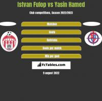 Istvan Fulop vs Yasin Hamed h2h player stats