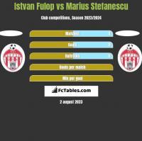 Istvan Fulop vs Marius Stefanescu h2h player stats